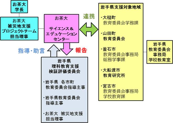 fukkoukyoiku-14.png